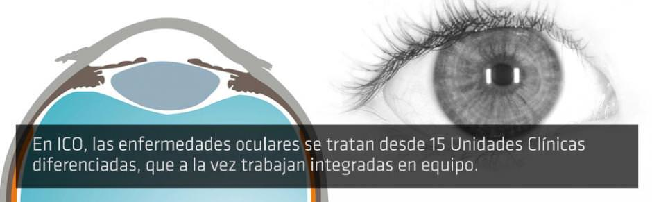 Unidades Clínicas Oftalmológicas - ICOftalmolgía
