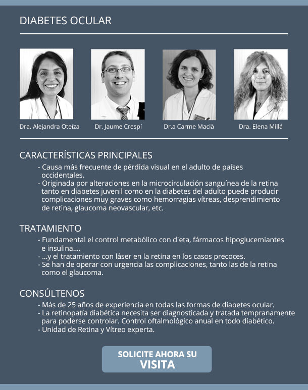 Especialistas Diabetes Ocular - IO·ICO Barcelona