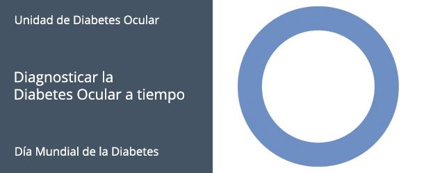 Diagnosticar la Diabetes Ocular a tiempo - IO·ICO Barcelona