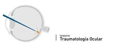 Especialistas en Traumatología Ocular
